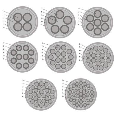 Кабель контрольный КВВГЭнг(А)-LS: конструкция, схема, сечение
